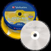 DVD-Rohlinge